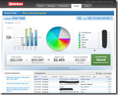 quicken_trends
